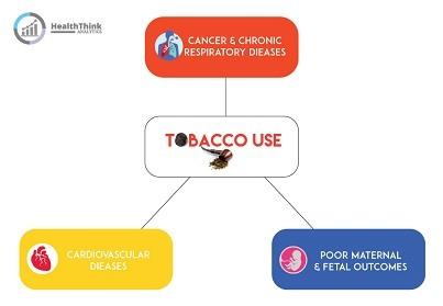Tobacco (1)