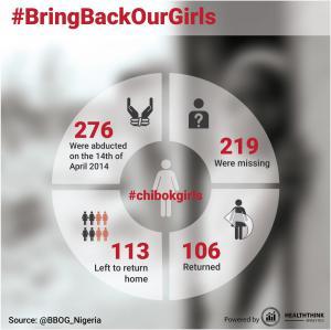 Healthink Chibok infographics
