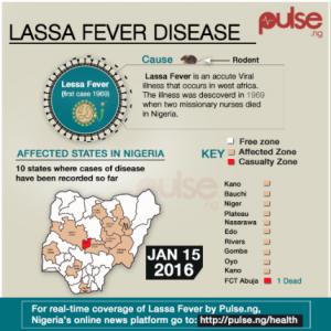 Lassa-Fever-504-X-504-Post-Banner-A