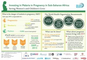 Malaria-1