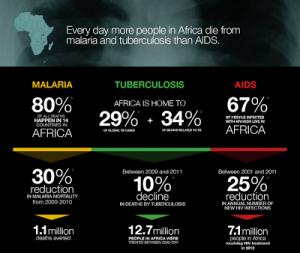 aids+in+africa (1)