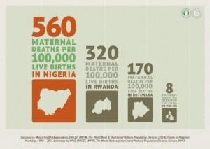 coia-infographics-2014-nigeria-02