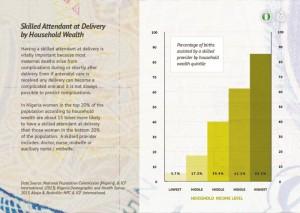 coia-infographics-2014-nigeria-07 1