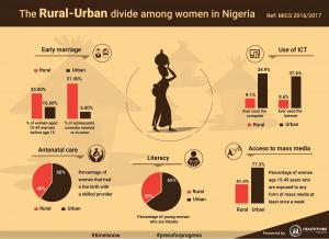 international women day infographics