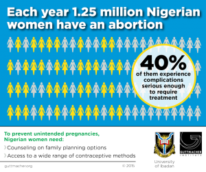 nigeria-abortion