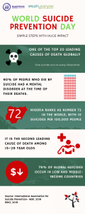 suicide infographics