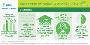 tobacco-statistics